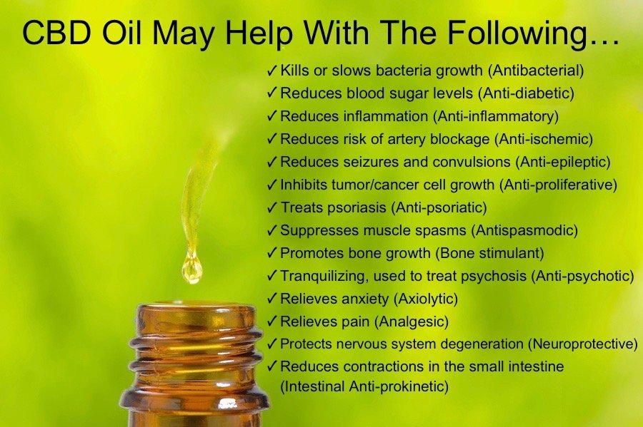 CBD oil arthritis