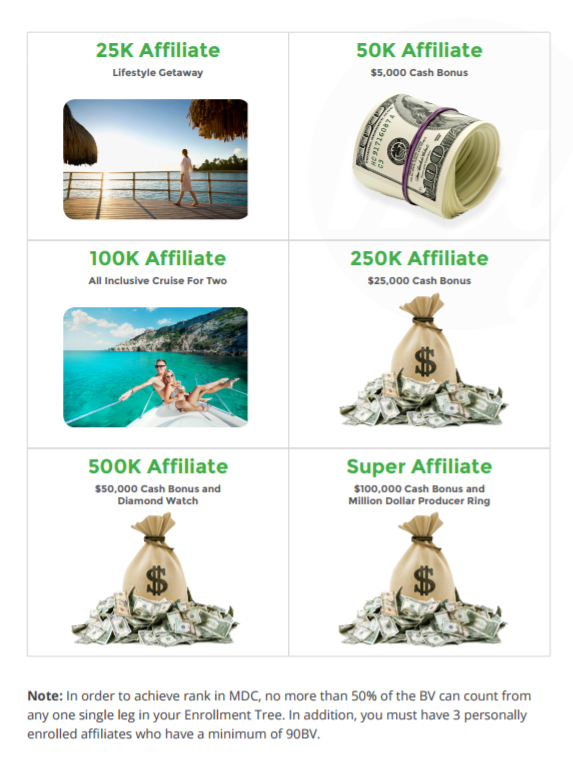 hempworx rank incentives and bonuses